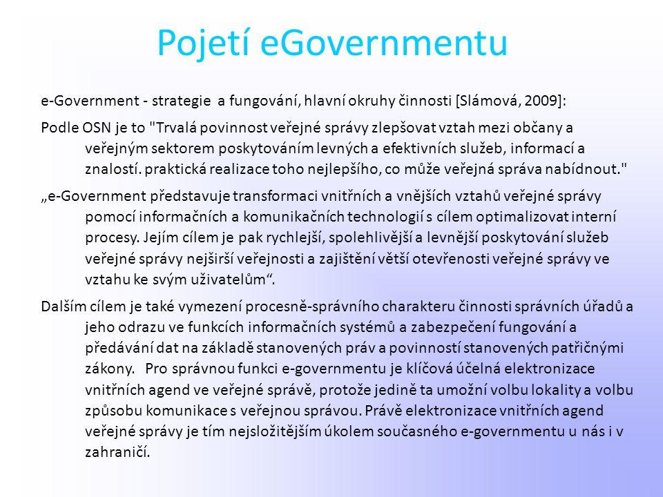Pojetí eGovernmentu e-Government - strategie a fungování, hlavní okruhy činnosti [Slámová, 2009]:
